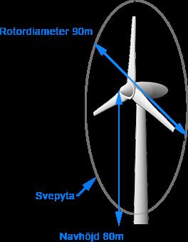 modul1_19_wind turbine